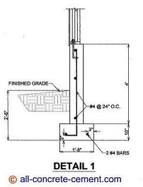 for foundation wall i would use 8 inch thick wall reinforced