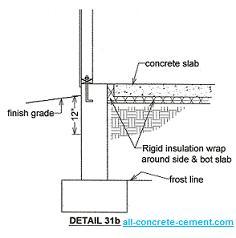 speed heat underfloor heating instructions