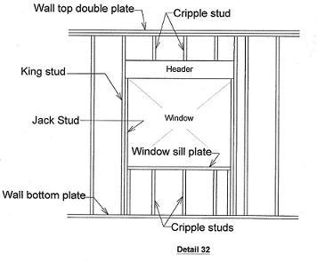 Framing A Window Window And Door Framing Framing A Bay