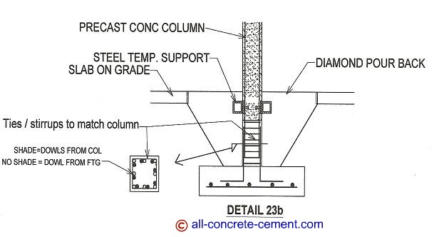 Pool Concrete Footing Details : Precast concrete connection between column and footing