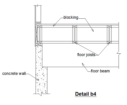 How To Install Basement Window. Image Result For How To Install Basement Window