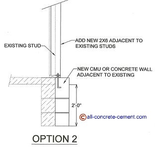 New Foundation Under Existing Cottage