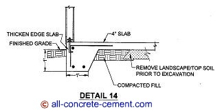 Monolithic concrete slab, Pouring a concrete slab, Concrete garage floor, Cement slab, Cement floors