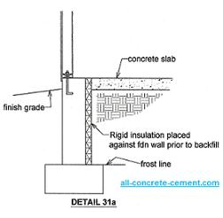 Concrete Slab Insulation Insulated Concrete Slab