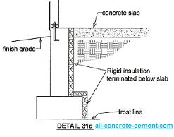 Concrete wall insulation, Home insulation, Basement insulation