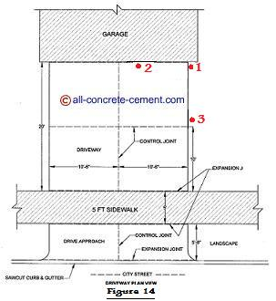 Cement driveway garage floor cement driveways for Garage slab thickness