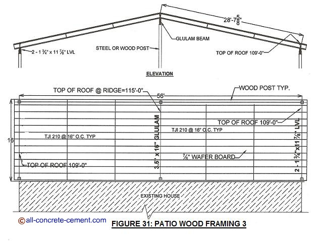 Wood patio cover design, Patio cover ideas, Wood patio cover designs
