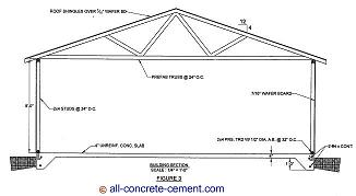 Shed foundation shed designs shed plans for Garage foundation plans