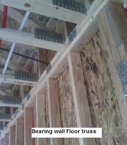 wall framing, Load bearing wall, bearing wall