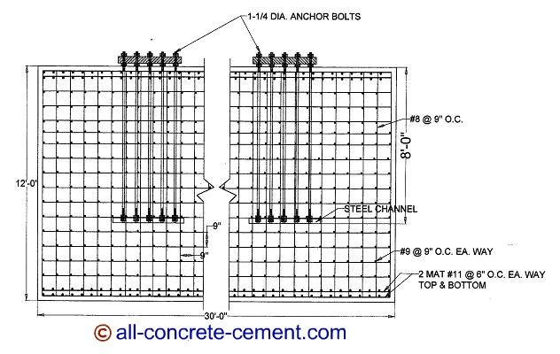 Concrete Footing Details, Pier Footings, Post Footing