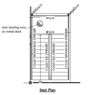 Building stair stringers, Structural steel channel, Steel