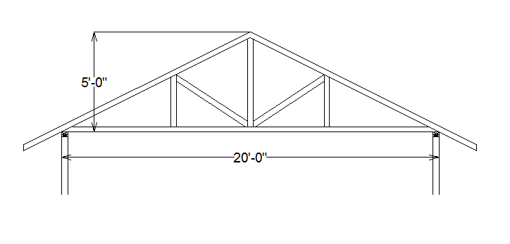 Metal roof truss calculator best systems rafter span tables about.