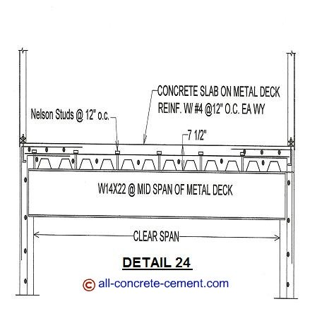 Suspended Slab Suspended Concrete Slab Cement Slab