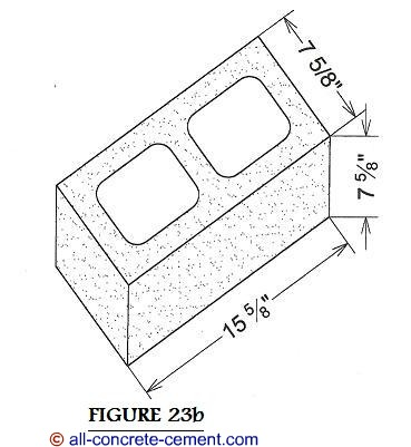 concrete block foundations home foundations waterproof foundation. Black Bedroom Furniture Sets. Home Design Ideas