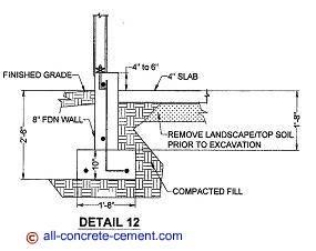 Garage Foundation, Foundation footing, Suspended concrete slab