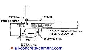 Home foundation design for Garage foundation plans