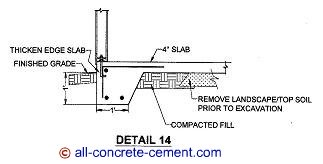 Monolithic concrete Slab, Pouring a concrete slab, Cement slab