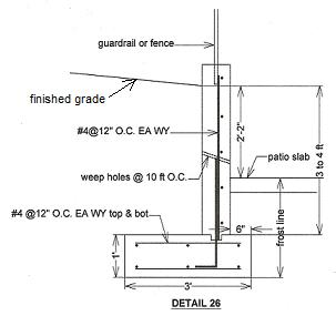 Slotted Concrete Fence Posts Dimensions Heavy Duty