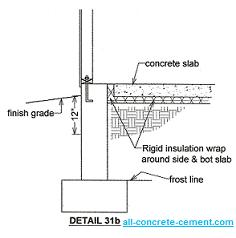 Insulated Concrete Slab, Concrete Slab Heating, Concrete