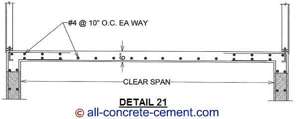Suspended concrete slab, Suspended slab, Cement slab, Concrete slab construction, Concrete slab desi