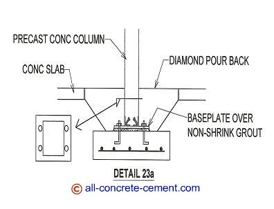 Precast Concrete Connection Between Column And Footing