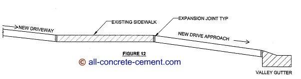 Cement driveways, Cement driveway, Concrete slab leveling, Concrete slab construction, Concrete garage floor