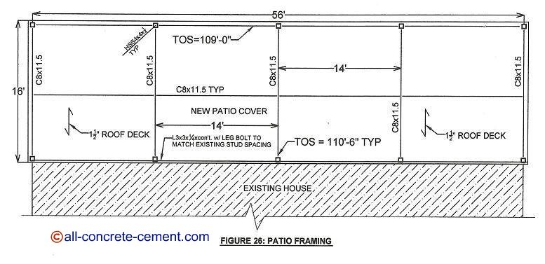 metal patio cover, wood patio cover design, patio cover roof plan - Patio Cover Plans Designs
