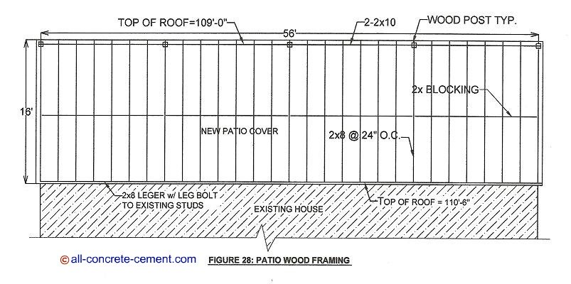 Wooden patio cover designs diy patio cover patio cover ideas for Patio cover construction plans