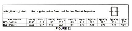 Steel tube sizes, Steel structural tubing, Structural steel tube, Steel tube buildings, Square steel