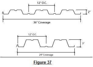 Composite metal deck, steel deck, steel floor decking, concrete floor deck, steel decking