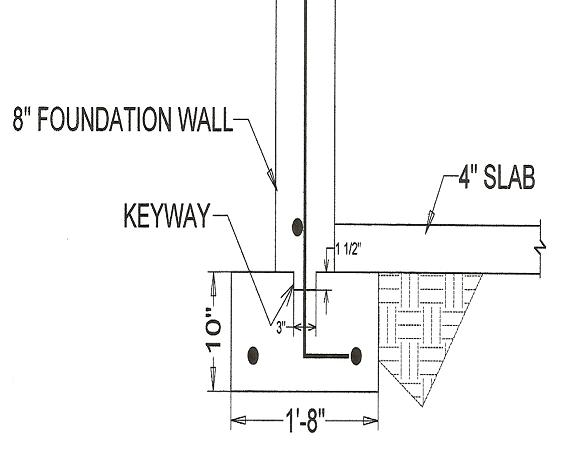 Footing Keyways