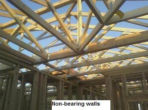 Load bearing wall, Removing load bearing wall, Shear wall, framing a house, Framing a wall