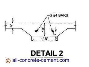 Footing details, Concrete footing, Concrete footings, Spot footing, Column footing