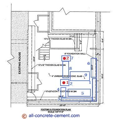 Concrete slab leveling, Pouring concrete slab, Diy concrete slab, Concrete slab prices, Cement floors