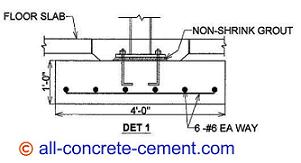 Concrete footing detail, Spot footing details, Footing detail, Footing details, Spot footing detail